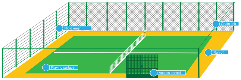 Nk Sports Tennis 187 Nk Sports Nk Sports